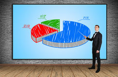 Plasma panel with pie chart Royalty Free Stock Photos
