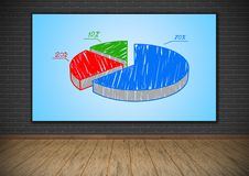 Plasma panel with pie chart Stock Photo