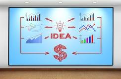 Plasma panel with scheme Stock Photos