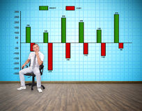 Plasma tv wall with profit and cist chart Royalty Free Stock Images
