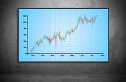 Plasmabildschirm mit Aktienkurve Stockfotos