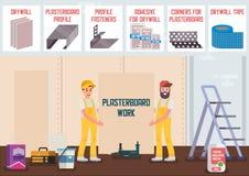 Plasterboard Works Materials Shop Vector Ad Banner royalty free illustration