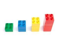 Plastic block histogram Stock Images