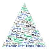 Plastic Bottle Pollution word cloud vector illustration