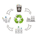 Plastic bottle recycling process vector illustration. Plastic recycling cycle graphic design Stock Photo
