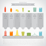 Plastic recycle infographics Stock Images