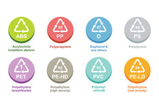 Plastic recycling identification code Royalty Free Stock Images