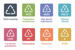 Plastic recycling symbol. Plastic recycling icons and symbols, vector illustration royalty free illustration