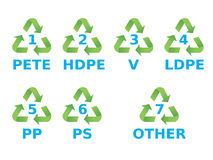 Plastic recycling symbols Royalty Free Stock Photography