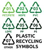 Plastic recycling symbols Royalty Free Stock Photos