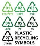 Plastic recycling symbols. Vector illustration of the Plastic recycling symbols Royalty Free Stock Photos