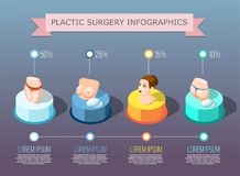 Plastic Surgery Infographics Layout. With statistic about body correction rhinoplasty and liposuction operation isometric vector illustration Royalty Free Stock Images