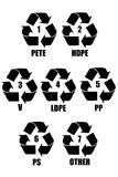 Plastic symbol. Symbols for the 7 different kinds of plastic Stock Photo
