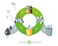 Plastica che ricicla l'illustrazione del ciclo con olio Immagine Stock Libera da Diritti