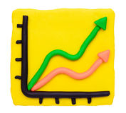 Plasticine clay profit graph Royalty Free Stock Photography