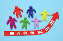 Plasticine figures of pensioners and old people. Increase in longevity. Age more than hundred years stock image