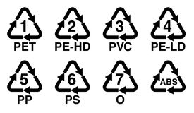 Plastics recycling symbol, recycle triangle with number and resin identification code sign. Plastics recycling symbol, recycle triangle with number and resin vector illustration