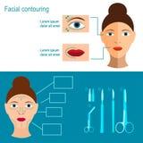 Plastische Chirurgie des Gesichtes Infographics Stockbilder
