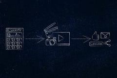 Plataforma de Vlogging, vídeos e meios sociais compartilhando do illu inspirado Foto de Stock Royalty Free