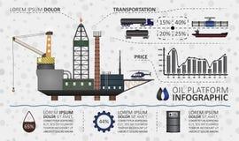 Plataforma petrolífera infographic Fotografia de Stock Royalty Free