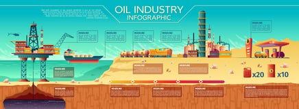 Plataforma a pouca distância do mar do infographics da indústria petroleira do vetor ilustração royalty free