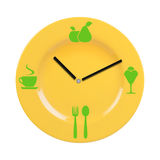Plate with a dial and food icons. Stock Image