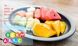 Plate of fruits with calories and vitamin chart Stock Image