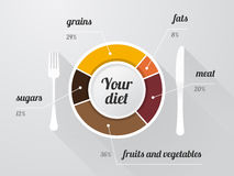 Plate with a graph of the composition of a balanced diet Stock Photos
