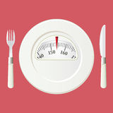 Plate with a weight balance scale. Diet concept stock photography