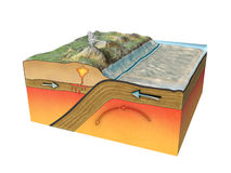 Plates tectonic royalty free illustration