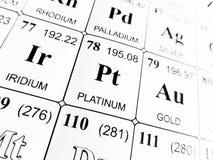 Platine sur la table périodique des éléments photographie stock