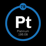 Platinum chemical element Royalty Free Stock Photography