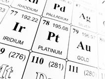 Platinum on the periodic table of the elements stock photography