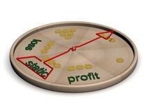 Platte mit Anweisungen eines Finanzzustandes. Lizenzfreie Stockbilder