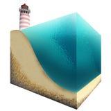 Playa del cubo con un faro Fotos de archivo