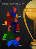 Players with Trophy for Cricket Championship concept. Royalty Free Stock Photo