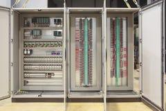 plc för barriärbrädepanel arkivfoto