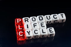 PLC Product Life Cycle on black. PLC Product Life Cycle written on dices on black background stock photography