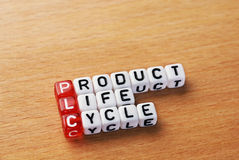 PLC ,Product Life Cycle Stock Images