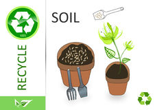 Please recycle soil Royalty Free Stock Photo