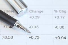 Pluma y carta de los datos del mercado de acción Foto de archivo libre de regalías