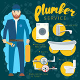 Plumbing repair tools in flat style. Vector plumber service bann. Er concept design Royalty Free Stock Photography