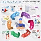 Plumbing Service Infographics Royalty Free Stock Image