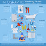 Plumbing Service Infographics Stock Photography