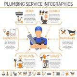 Plumbing Service Infographics Stock Image