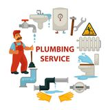 Plumbing service promotional poster with worker and broken sanitary engineering. Plumbing service promotional poster with worker in uniform, broken sanitary Royalty Free Stock Image