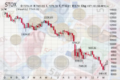 Plunging stock markets. In europe. Graphic over a background of euro currency royalty free stock image