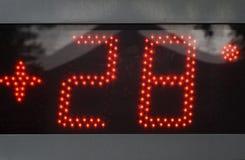 Plus 28 Grad Lizenzfreies Stockfoto