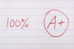 A plus einen 100-Prozent-Grad Lizenzfreie Stockfotos