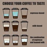 Plusieurs recettes de café Image libre de droits